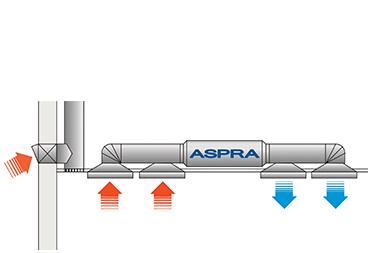 Aspra Ceiling inbouw